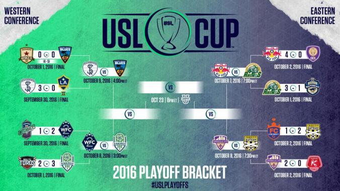2016_usl_playoff_bracket_-_web_large