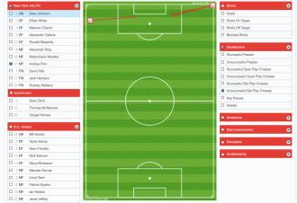 L - Pirlo vs DCU set play NO