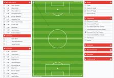 L - Pirlo vs DCU set play OK