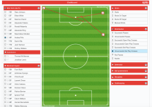 Pirlo vs IMFC set play NO