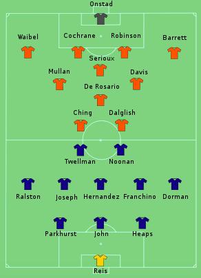 2006 Dynamo vs NERevs