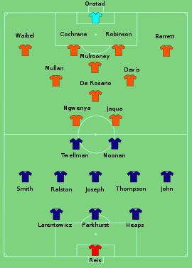 2007 Dynamo vs NERevs